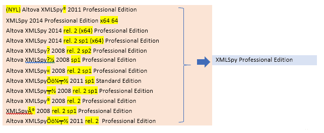 Software Normalization example